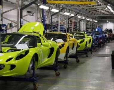 Автомобильная промышленность в наши дни